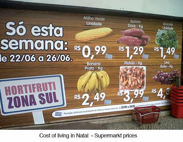 Brazil cost of living